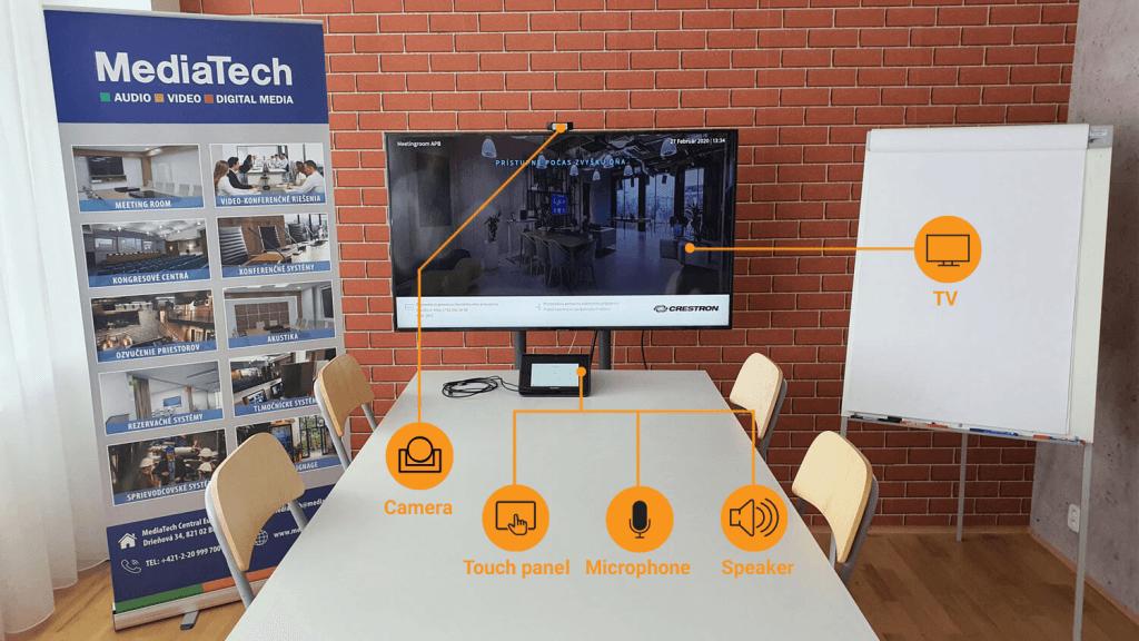 small meeting room technologies
