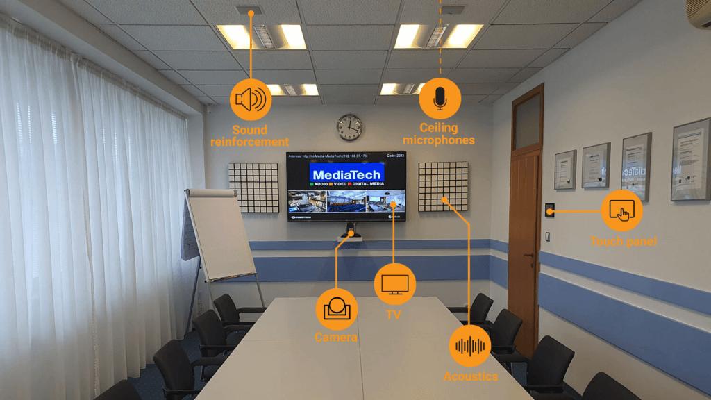 medium meeting room technologies