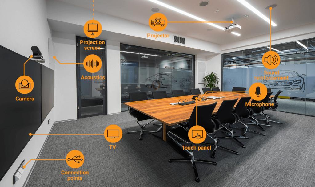 large meetingroom technoliges